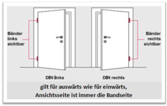 Fantastisch zzgl.: 1-flg. nach außen öffnende Tür - Türensalon24.de LR82
